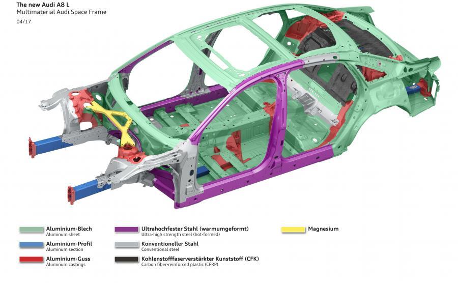 Audi A8L nowej generacji