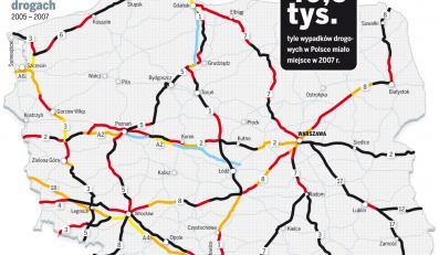 Polskie drogi najgorsze w Europie