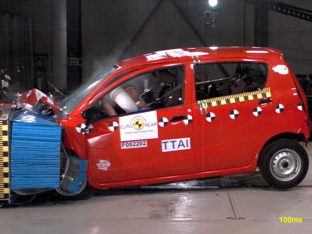 Daihatsu curoe cztery gwiazdki za bezpieczeństwo ogólne i trzy za troskę o dzieci