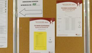 Karty do głosowania